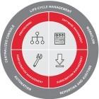 Satellite 6: Red Hat überarbeitet eigene Systemverwaltung komplett