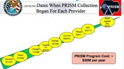 Yahoo muss seit 2008 beim Prism-Programm mitmachen.