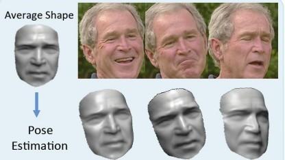 Total Moving Face Reconstruction: Einschränkungen durch Schatten oder Lichtreflexionen