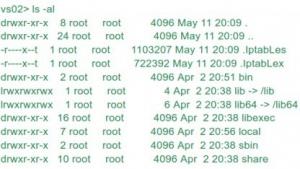 Die Malware IpTables und IpTablex verwandelt Linux-Server in DDoS-Angreifer.