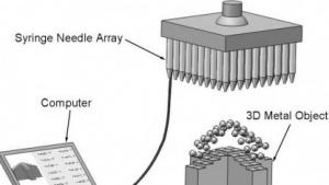 3D-Drucken mit metallischer Tinte: Druckkopf mit mehreren Nadeln und Pumpen