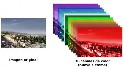 Transverse Field Detector: 36 Farbkanäle