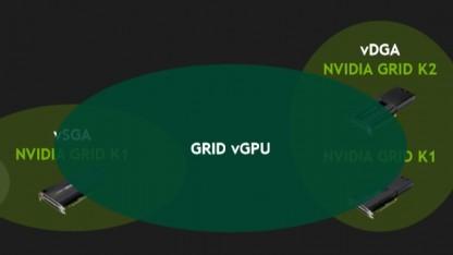 vGPU unter VMWare