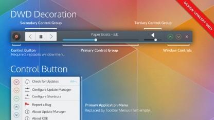 DWD: Ein neues Konzept für die Fensterdekoration von KDE