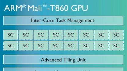 Mali T860