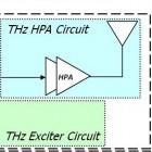 Darpa: Terahertz-Verstärker für neue Funkfrequenzen