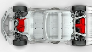 Tesla Model S Allradversion