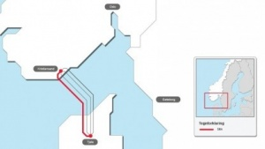 Verlauf von Skagerak 4: Gutes Geschäftsmodell