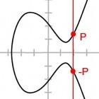 Verschlüsselung: GnuPG 2.1 bringt Unterstützung für elliptische Kurven
