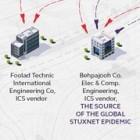 Cyberwar: Kaspersky identifiziert die ersten fünf Stuxnet-Opfer