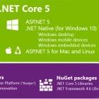 Microsoft: .Net-Core-Laufzeitumgebung als Open Source verfügbar