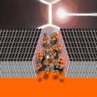 Flash-Speicher: Molekül wird zur Speicherzelle