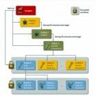 Stuxnet lässt grüßen: Trojaner hat Unternehmen im großen Stil ausgespäht