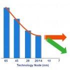 Chipfertigung: 7-Nanometer-Technik arbeitet mit EUV-Lithografie