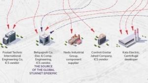 Iranische Zulieferer für das Atomprogramm sollen die ersten Opfer von Stuxnet gewesen sein.