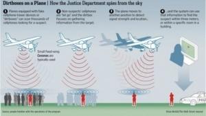 Das US-Justizministerium setzt Imsi-Catcher in Kleinflugzeugen zur Fahndung ein.
