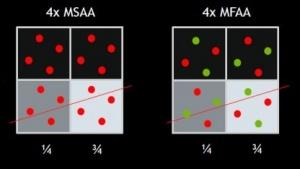 MSAA im Vergleich mit MFAA