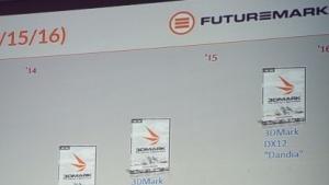 Roadmap für den 3DMark