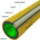 Erneuerbare Energie: Brennstoffzelle aus dem 3D-Drucker