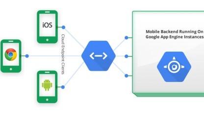 Googles Java App Engine hat verschiedene schwerwiegende Lücken.