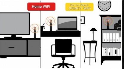 Werbung für das WiFi-Angebot
