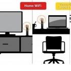 Xfinity WiFi Hotspot: Nutzer klagen gegen WLAN-Hotspot über privaten Router