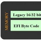 Firmware-Hacks: UEFI vereinfacht plattformübergreifende Rootkit-Entwicklung