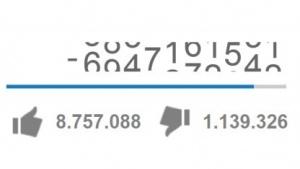 Der durchdrehende Zähler unter dem Psy-Video