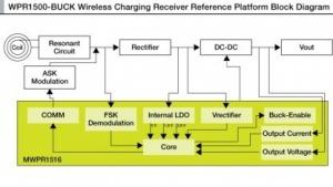 Blockdiagramm der Ladeelektronik für ein mobiles Gerät