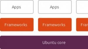 Canonical stellt mit Ubuntu Core ein minimalistisches Betriebssystem bereit, in dem Docker-Anwendungen laufen.