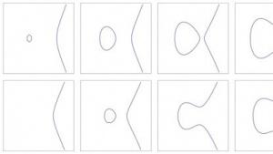 Elliptische Kurven sind die Grundlage vieler moderner Public Key-Verfahren.