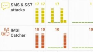 Android-App erkennt Gefahren in Mobilfunknetzen.