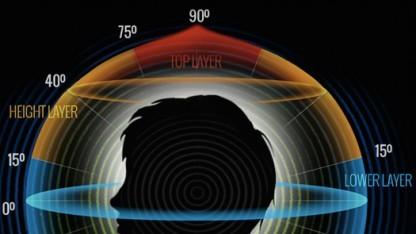 Auro 3D arbeitet mit Raumklangebenen.
