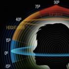 Heimkino-Raumklang von oben: Dolby Atmos klingt gut, Auro 3D klingt besser
