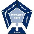 MariaDB Maxscale: Die fehlende Komponente für verteilte MySQL-Setups