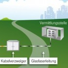 """VATM: """"Telekom kommt mit Vectoring-Vorstoß nicht durch"""""""