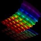 Quantenmechanik: Foto zeigt Licht als Wellen und Teilchen