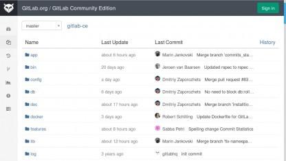 Der Gitlab-Quellcode bei Gitlab.com