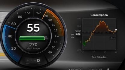 Reichweitenanzeige und Tacho im Tesla S