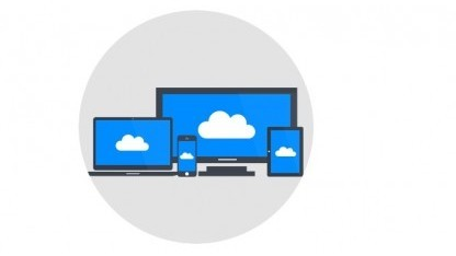 Amazon Cloud Drive mit unlimitiertem Speicherplatz