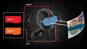 Liquid VR setzt auf Multi-GPU
