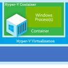 Docker: Vorschau auf Windows Server 2016 enthält Container