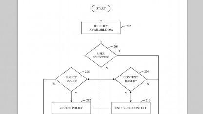 Microsoft hat ein Patent zugesprochen bekommen.