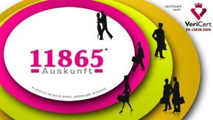 Grafik unter 11865