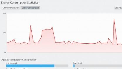 KDE Plasma 5.3 zeigt detailliert Energieinformationen.