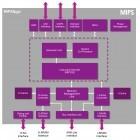 RISC: Img Tec öffnet die MIPS-Architektur für Universitäten