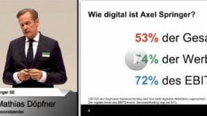 Mathias Döpfner bei der vergangenen Aktionärsversammlung von Axel Springer
