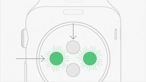 Pulssensoren der Apple Watch