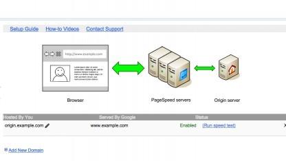 Googles Pagespeed kann in der Online-Console abgeschaltet werden.