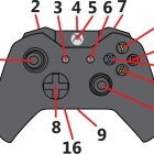 Xbox One: Hinweis auf Headset-Ausgang am Controller